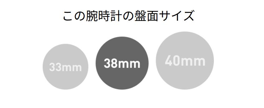 KLONの盤面サイズ